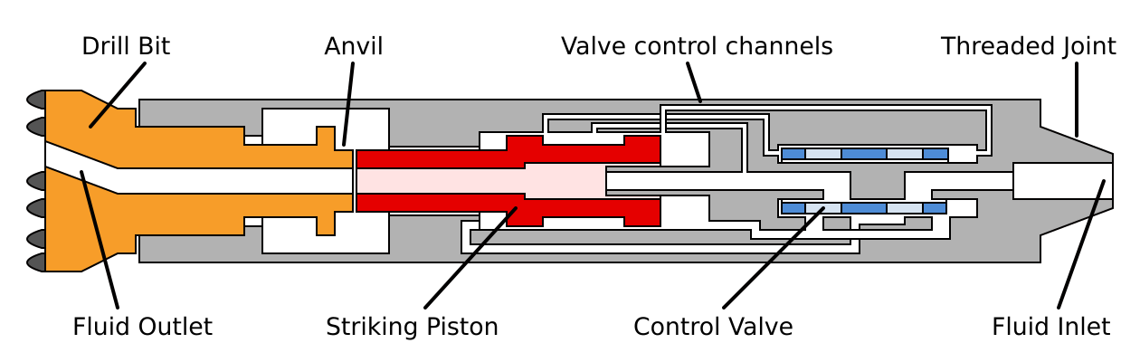 Simplified schematic of a differential pressure hydraulic hammer